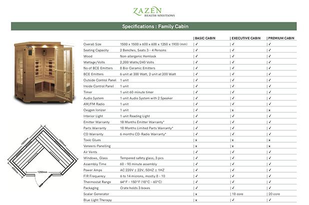 Zazen Family Cabin PDF.png