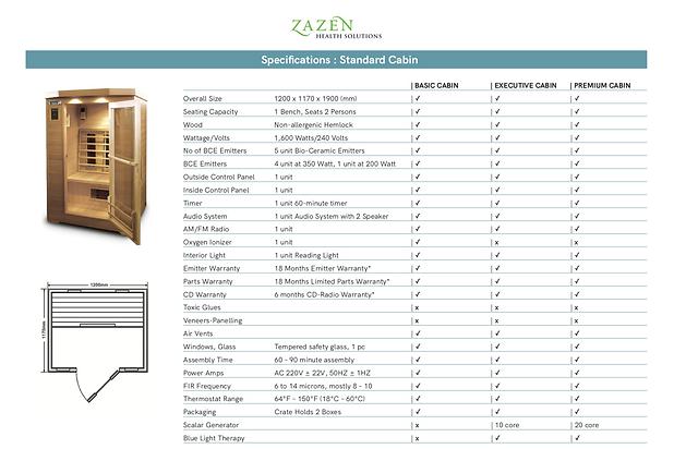 Zazen Standard Cabin PDF.png