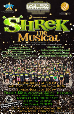 Shrek July 2017
