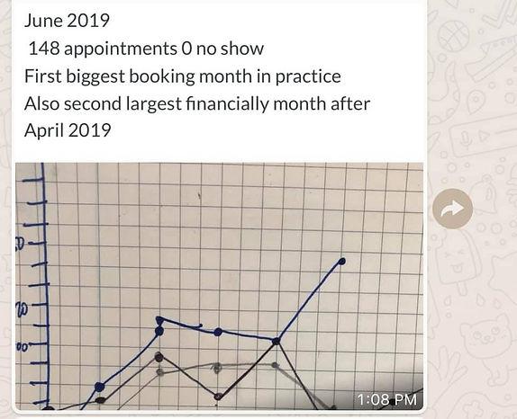 biggest month.jpg