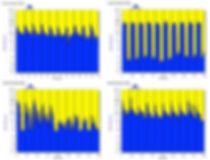 Pelvic-biofeedback-samples.jpeg