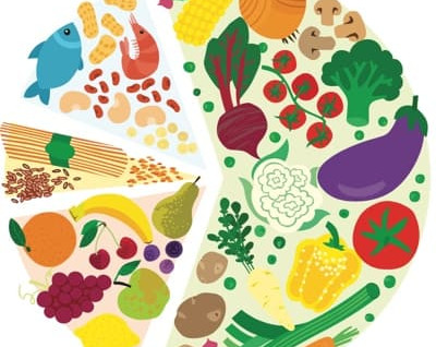 Nutrient Nuggets - Why More Plant-Based Meals Can Help You Feel Better!