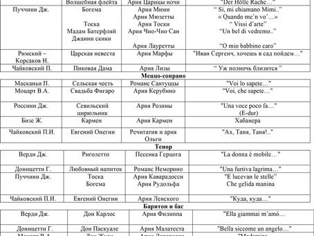 Репертуар для 3-го тура Международного оперного конкурса NEW OPERA WORLD / 6 апреля 2016 г.