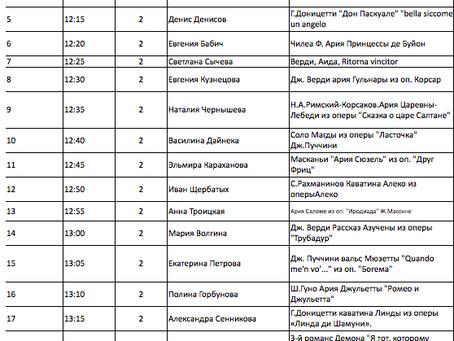 Расписание выступающих на 2 день I тура – 12 октября