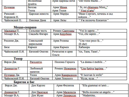 Список арий для третьего тура  25.10.2015