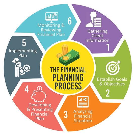 Financial-Planning-Process.jpg