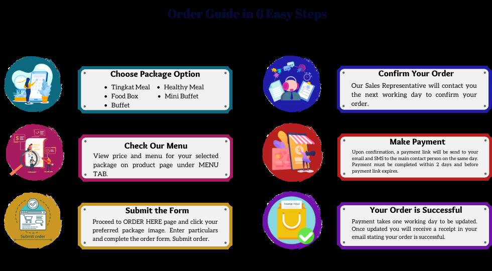 Order Guide Website Horizontal.png