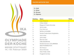 2020 IKA Culinary Olympic in Stuttgart Germany Pastry Artistry (D2) Category - perfect score GOLD WITH DISTINCTION award. Ranked First in the world 2020德國IKA奧林匹克 世界盃烹飪廚廚藝競賽 D2烘焙藝術組 滿分超金獎 卓越金牌 世界排名第一