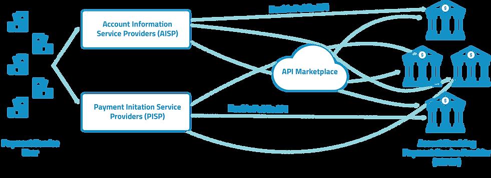 API MARKETPLACE_3x.png