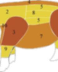 Zerlegeschema Schwein.jpg