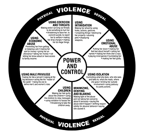 Power and Control Wheel.png
