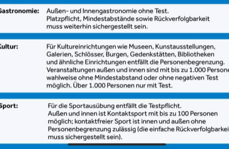 Ab dem 11.06.2021 keinen Test mehr erforderlich!!!