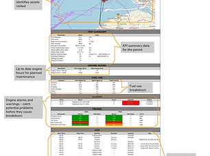 BareFLEET vessel daily report ANNOTATED