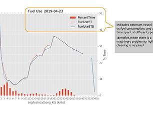 BareFLEET reporting - fuel use new.jpg