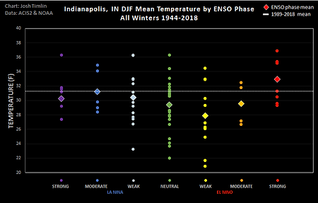 Ind ENSO Temp (2018).png