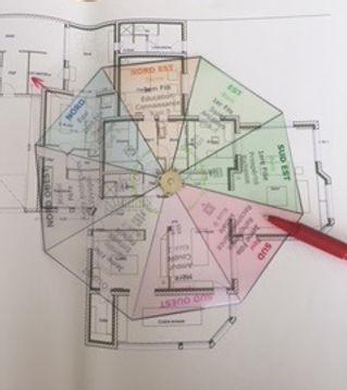 Plan d'une maison étudié selon les principes du Feng-Shui