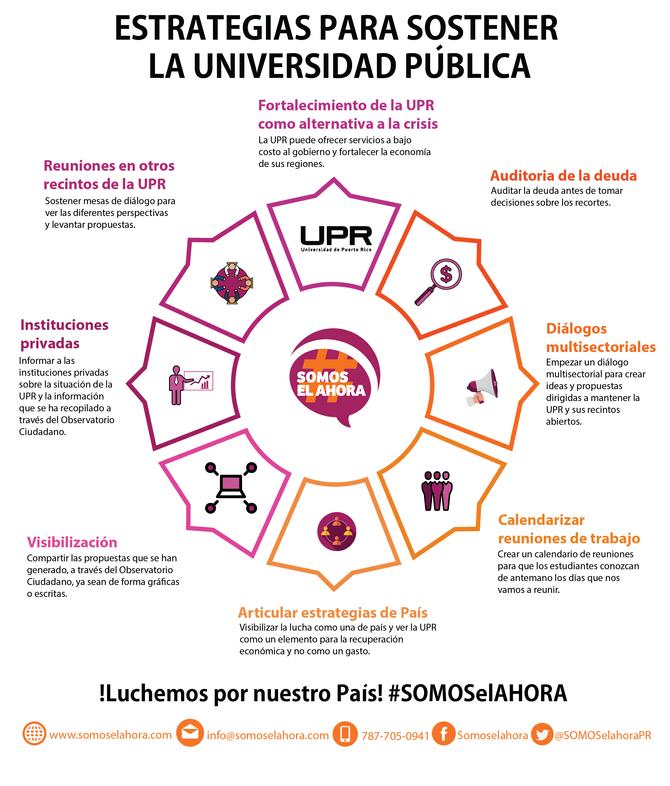 Dialogo: Estrategias para mantener la Universidad Pública