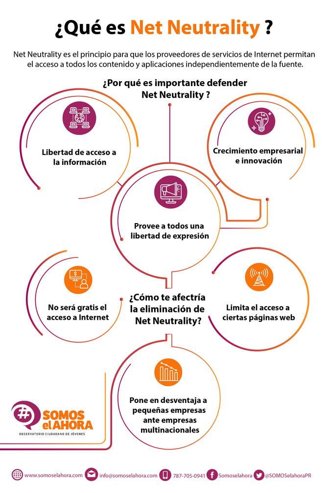 ¿Qué es Net Neutrality?