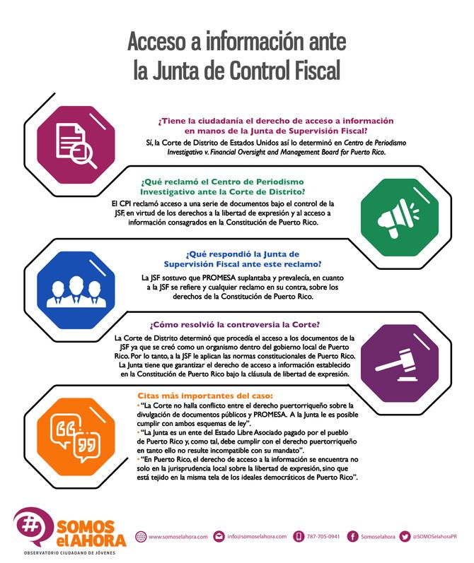 Acceso a la información ante la Junta de Control Fiscal