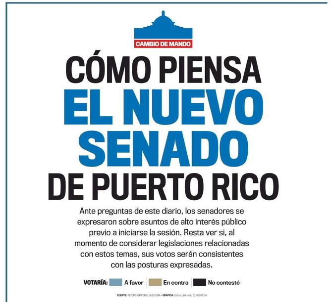 CÓMO PIENSA EL NUEVO SENADO DE PUERTO RICO