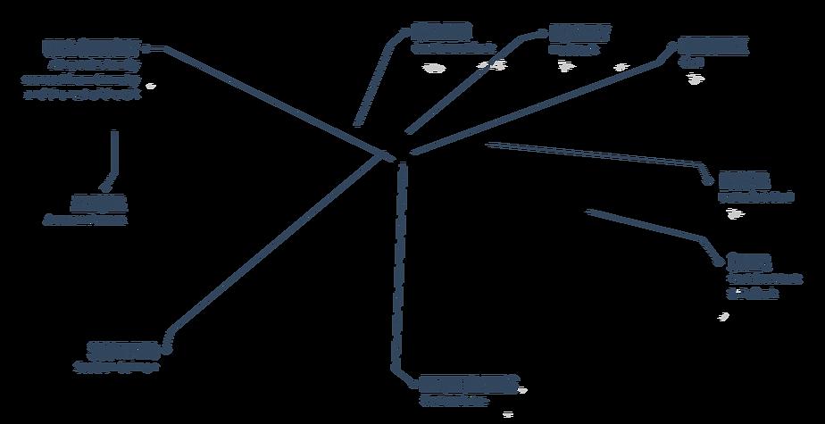 Subzero World Supply Map 3.png