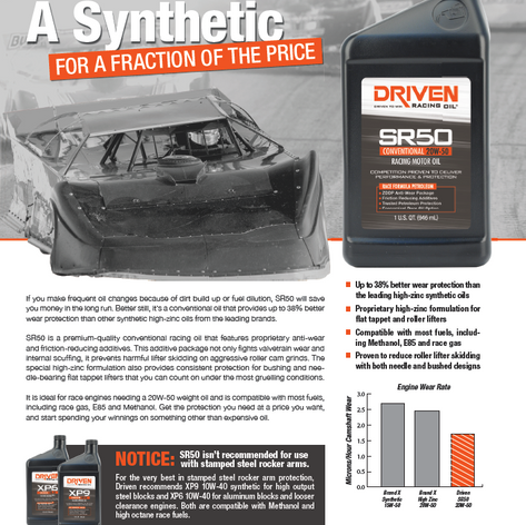 DRIVEN Racing Oil Ad - CPG