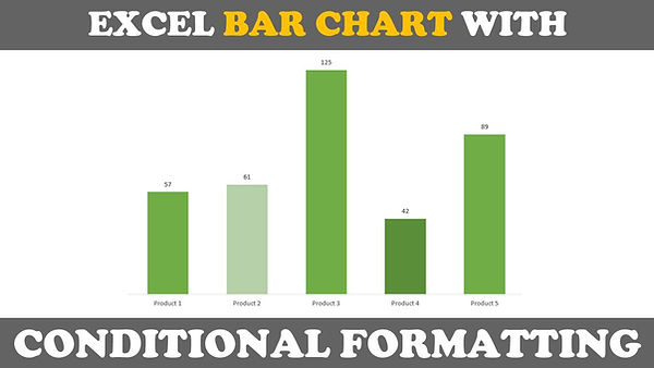Excel Column Chart Conditional Formatting Tutorial