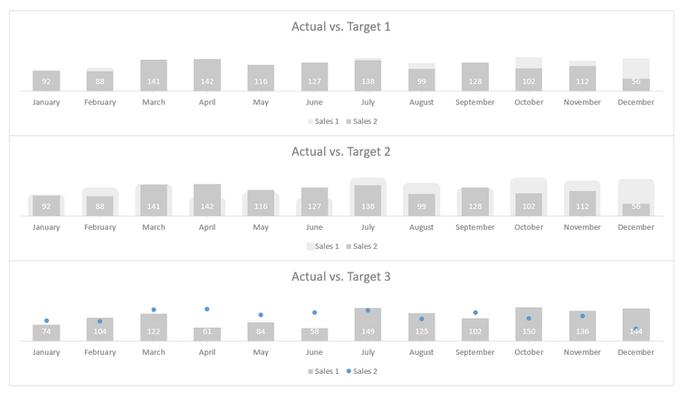Excel Actual vs. Target Column Chart Grey