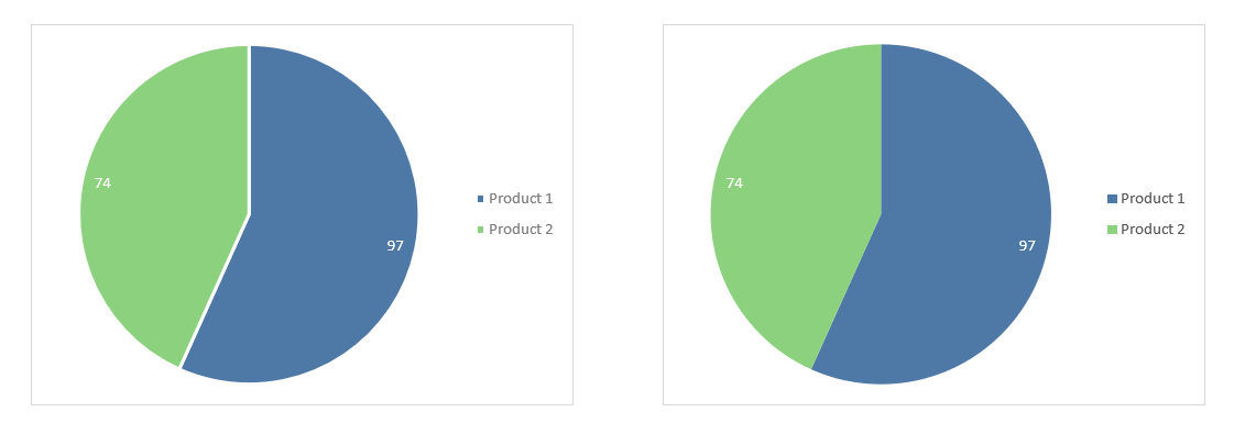 Excel Pie Charts 3