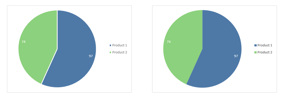 Excel Pie Charts 3