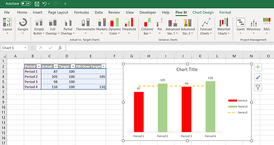 Pine BI Excel Chart Template 2