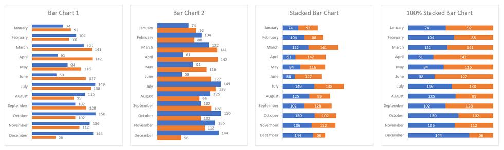 Excel Bar Charts Classic