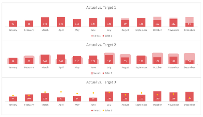 Excel Actual vs. Target Column Chart Red