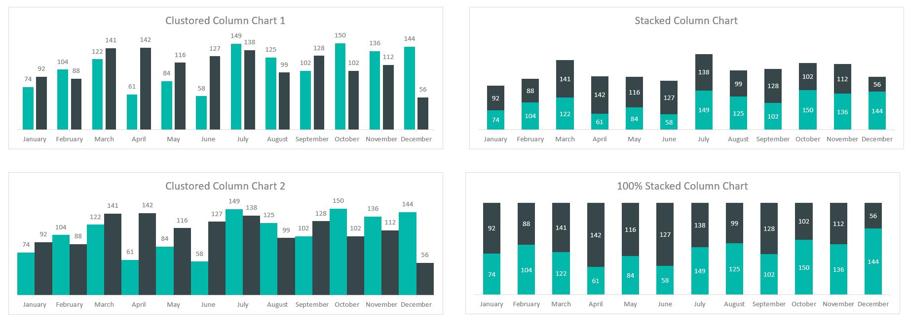 Excel Column Charts V1