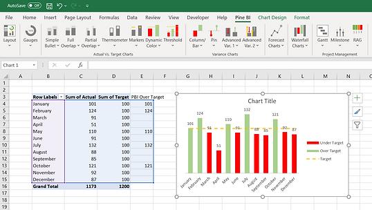 Pine BI Excel Pivot Table Data