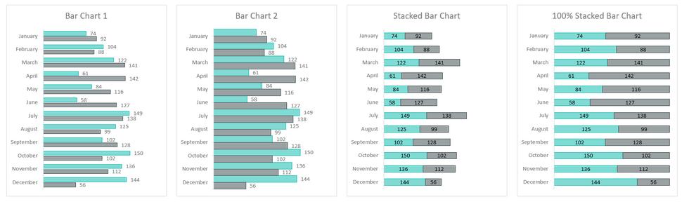 Excel Bar Charts 2