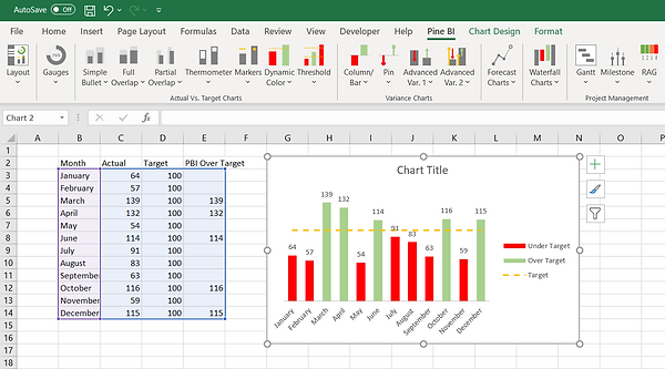Pine BI Create Chart