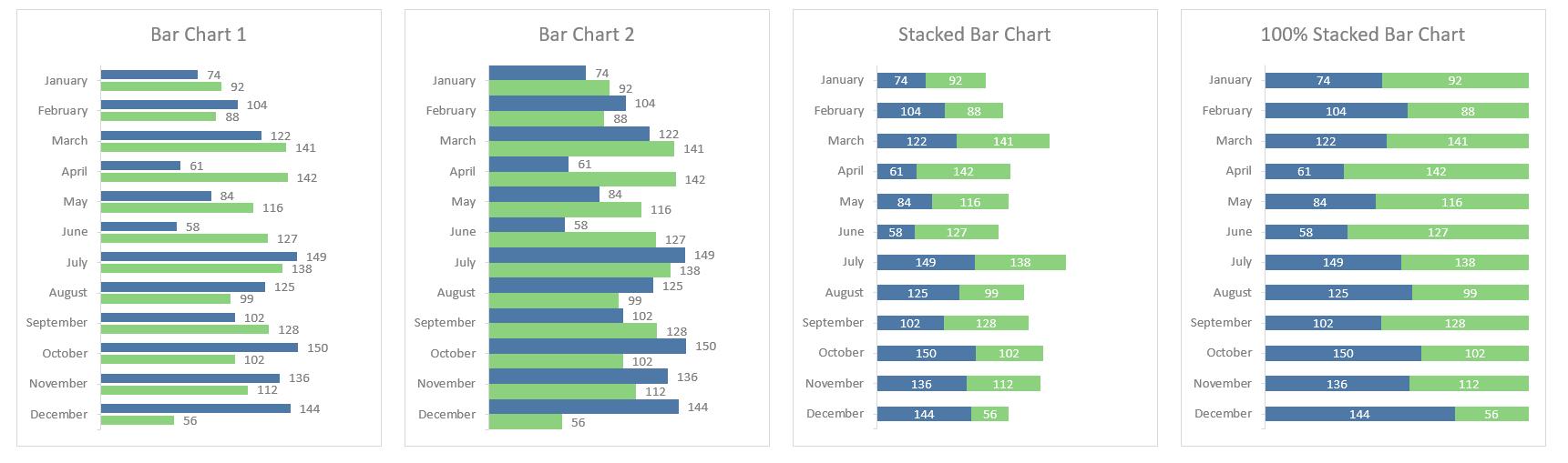 Excel Bar Charts 3
