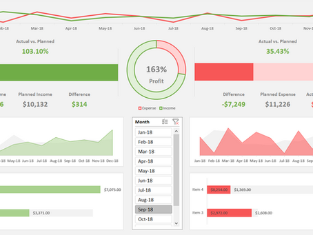 The Best Excel Income Vs. Expense Dashboard Template