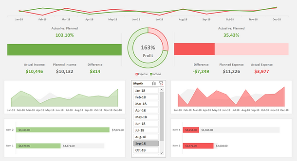 Income Vs. Expense Dashboard Template
