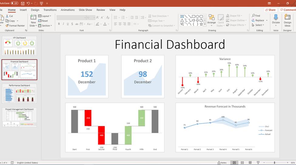 PowerPoint Financial Dashboard