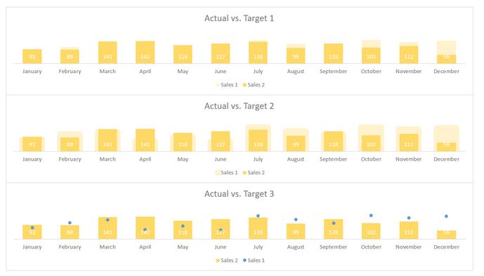 Excel Actual vs. Target Column Chart Yellow
