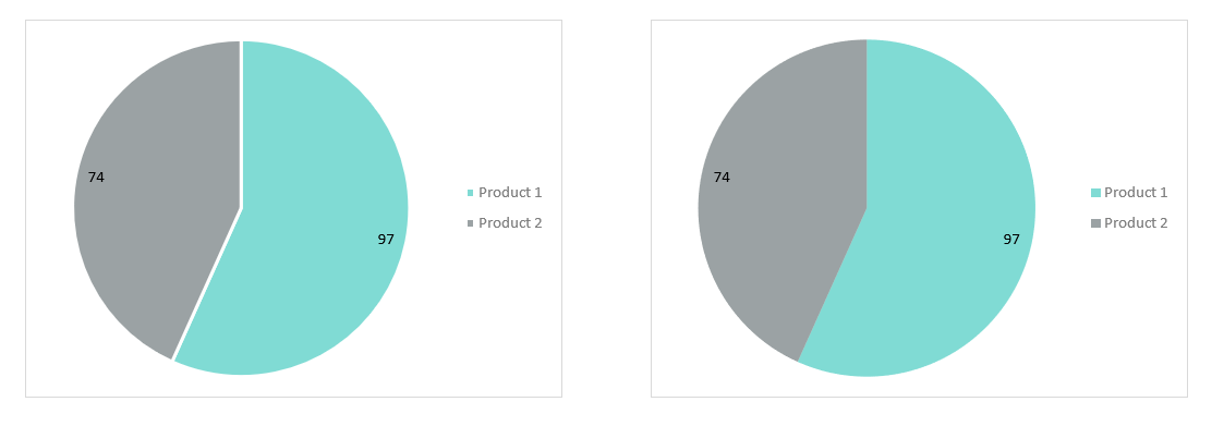 Excel Pie Charts 2