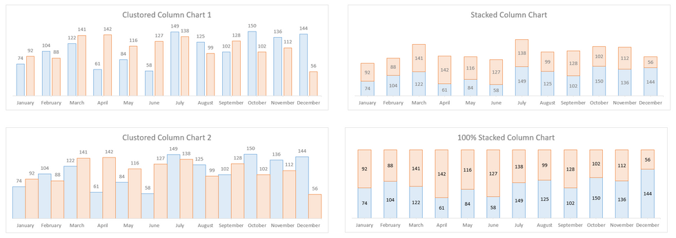 Excel Column Charts 5