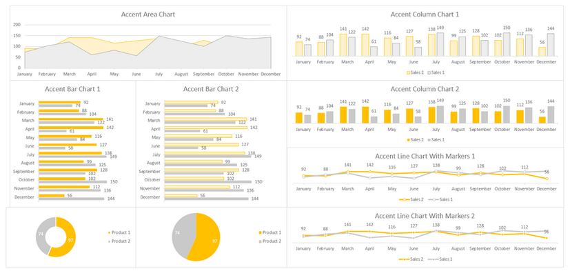 Excel Dashboard Design Yellow