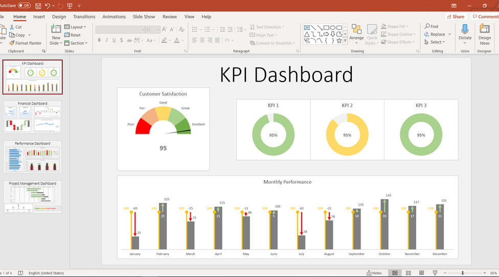 PowerPoint KPI Dashboard
