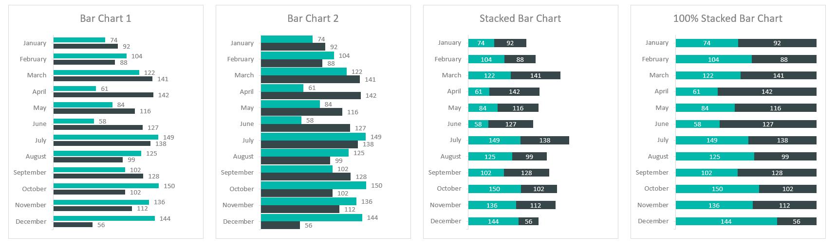 Excel Bar Charts 1