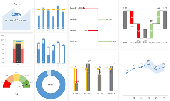 Pine BI Advanced Excel Charts