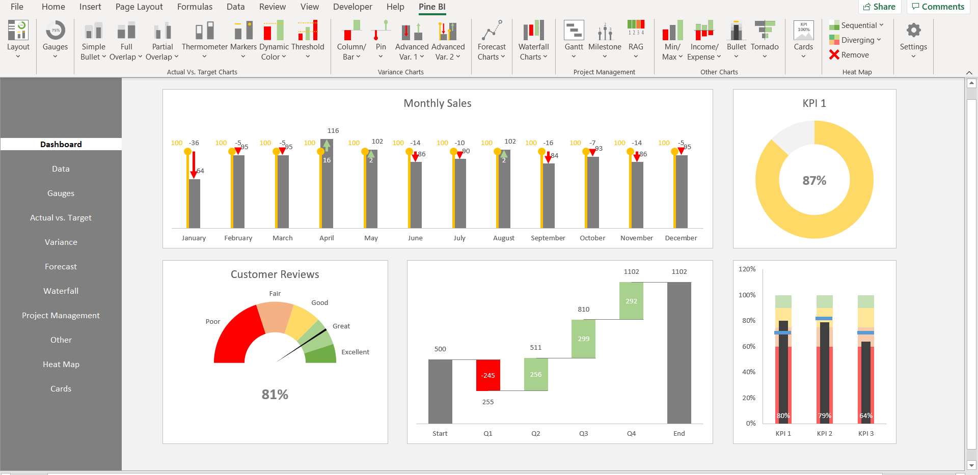 Example Excel KPI Dashboard