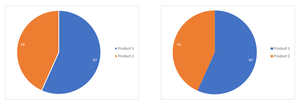 Excel Pie Charts Classic